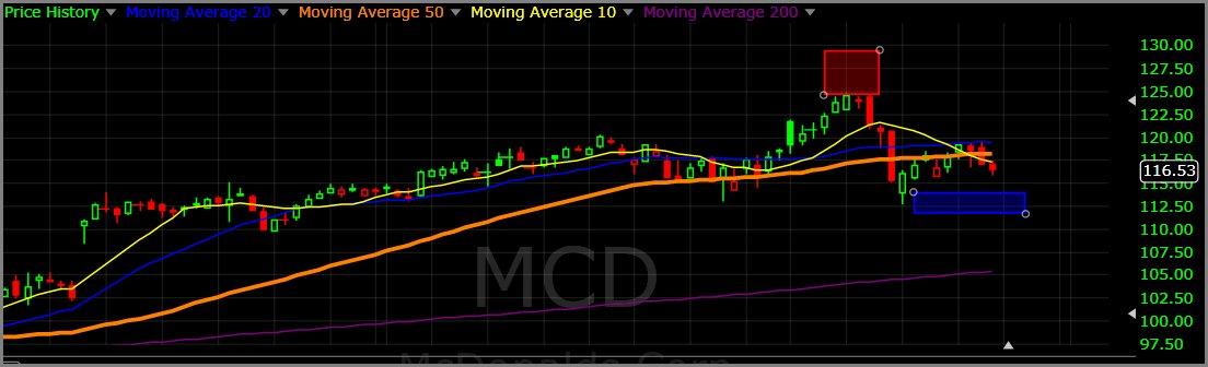 MCD 2-21-16