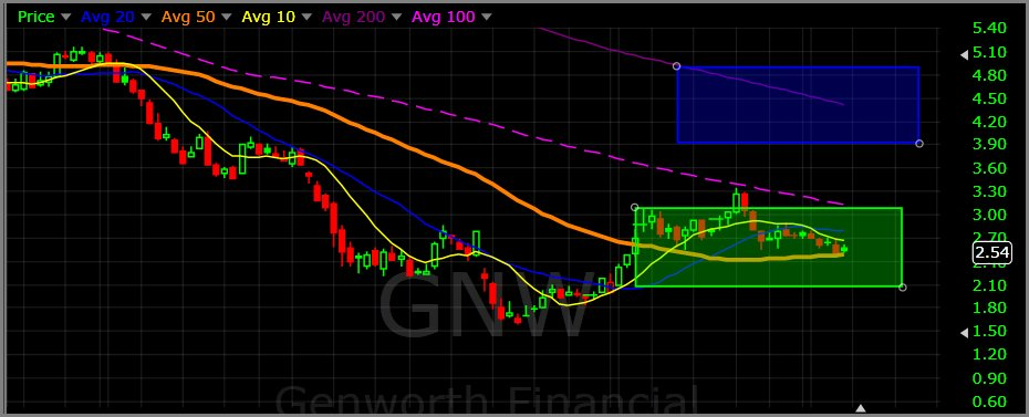 GNW 4-10-16